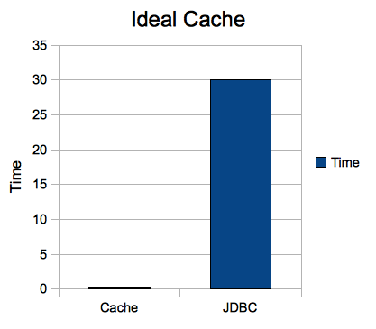 Ideal-cache.png